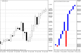 Mql5 Site Mql5 Automated Forex Trading Strategy Tester