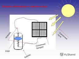 Луч солнечные батареи