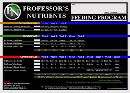 Cultured Solutions Feeding Chart Hydroponics Grow Charts And Feeding Guides For Almost All