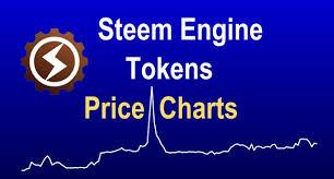 Steem Engine Tokens Price Charts Steemit