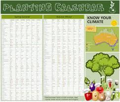 Planting Calendar Planting Calendar Gaias Organic Gardens