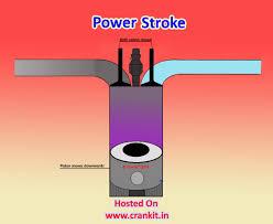 diesel engine principle and working cycle explained diesel power stroke