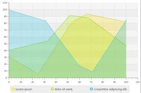 Java Color Chart Java Area Chart Change The Default Colors Stack Overflow