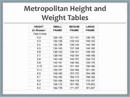 Printable Height Conversion Chart Cm To Feet And Inches Height Weight Conversion Online Charts Collection