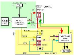 block diagram of usb2serial usb to rs485 converter highlighting block diagram of usb2serial usb to rs485 converter highlighting the rs485 mode
