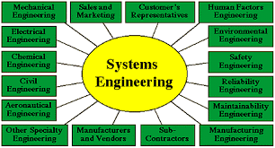 It Engineer Job Description | It Engineering Scope Is Emerging With Time