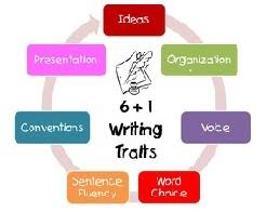 The Six Traits of Writing  Text Exemplars for Grades       Writing     SlidePlayer