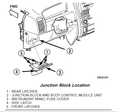 jeep grand cherokee laredo what fuses owners manual diagram graphic