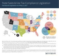 Multistate Sales Tax Compliance Legislation Is Still A Hot