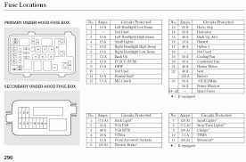 jeep wrangler fuse box new gallery home fuse box wiring diagram 2003 jeep wrangler speaker wiring diagram jeep wrangler defroster wiring diagram