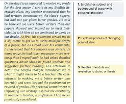 persuasive essay thesis builder example of personal essay