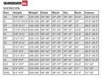 Mens Wetsuit Sizes Chart Head Tri Comp Wetsuit Mens
