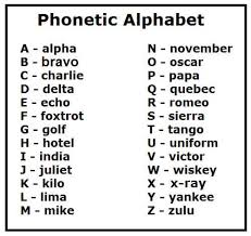 The nato phonetic alphabet is what people used during ww2 to make sure they didn't do something dumb because they misheard the orders through the radio, and is now more commonly used to make sure your name isn't misspelt when trying to set up a new account for your gas and electricity bills. Nato Alphabet Natoalphabet Twitter
