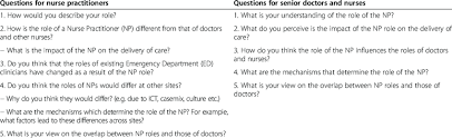 Doctors Interview Questions Lead Questions Guiding Semi Structured Interviews With