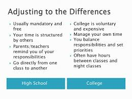 writing introductions for high school vs college essay titles such differences would include the amount of dom you have the different scheduling systems and the srtictness of attendance many colleges including