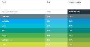 Google Design Style Color Icons Style Google Design Guidelines Google Design