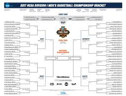Ncaa Tournament Bracket Scores March Madness Printable Ncaa Tournament Bracket Ncaa Com
