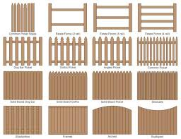 How to Lay Out a Fence Safely and Efficiently Inch Calculator