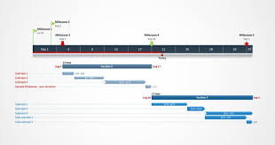 Gantt Template With Day Timescale For Agile Project