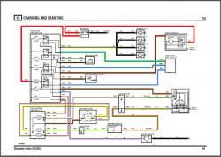 electrical drawing books the wiring diagram workshop manuals land rover discovery 2 electrical wiring electrical drawing