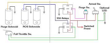 transbrake nitrous wiring diagram wiring diagram the hot rod garage wiring information