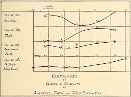 the project gutenberg ebook of mars and its canals Light Switch Wiring Diagram Acme Piu Wiring Diagram #36