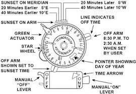 tork timers and manuals how to wire a tork 24 hour time switch at Tork Timer Wiring Diagram