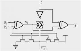 62 beautiful images of bmw logic 7 amp wiring diagram use case bmw logic 7 amp wiring diagram at Bmw Logic 7 Amp Wiring Diagram