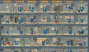 Fallout 4 Level Up Chart Ten Ridiculously Basic Things Fallout 4 Hides From New Players