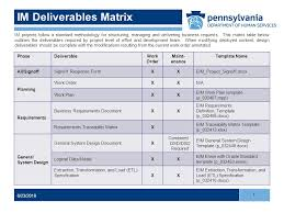 Deliverables Template Standard 3 Hole Punch Template Qiux