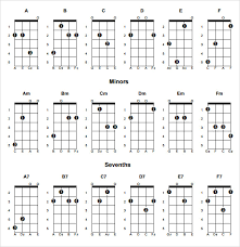 Mandolin Chord Chart Printable Sample Mandolin Chord Chart 6 Documents In Pdf