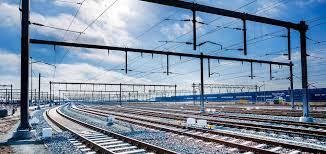 Afbeeldingsresultaat voor spoor