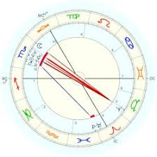Celestial Seven Planets And Node In Scorpio Astro Databank