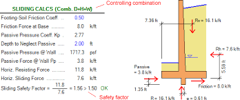 Small Picture Cantilever Retaining Walls How to Calculate the Sliding Safety