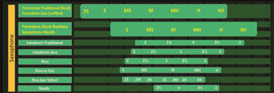 Harry Hartmann Reeds Strength Chart 57 Explanatory Harry Hartmann Reeds Strength Chart