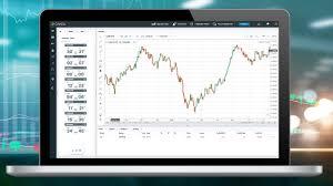 Oanda Advanced Charting Tutorial Oanda Fxtrade Platform Tools Advanced Charting