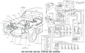 99 honda civic fuse box diagram wiring eg ford ideath club 98 Civic Slammed at 98 Civic Ground Near Fuse Box