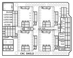 cnc v3 0 arduino compatible shield