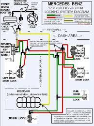 mercedes sprinter abs wiring diagram mercedes mercedes sprinter abs wiring diagram wiring diagram on mercedes sprinter abs wiring diagram