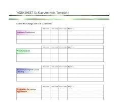 Root Cause Analysis Template Amazing Information Technology Audit Report Template Word Root Cause