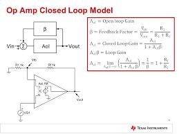 op amp closed loop model