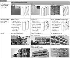 Aussenwände Und Fassaden In Holz Bei Mehrgeschossigen Bauten
