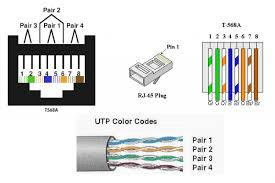cat6e wiring diagram wiring diagram schematics baudetails info ethernet cat5 wall jack wiring diagram nilza net