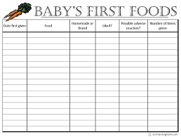 Tracking Meals Chart Babys First Foods The Basics Free Printable Chart Baby