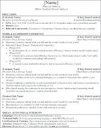 sample resume for investment banking investment banking cv template bank resume cover letters