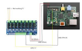 gpio driving a sainsmart relay using raspberry pi raspberry pi enter image description here