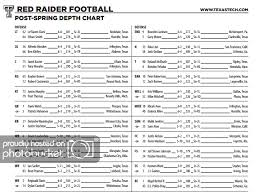 Thread Depth Chart Post Spring Depth Chart And Roster As Of July 7