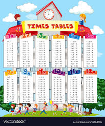 1 To 20 Tables Chart Times Tables Chart With Kids At School Background