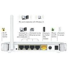 netgear router wiring diagram images g netgear wireless router netgear router wiring diagram netgear wireless router wiring diagram