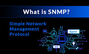 What Is Snmp Simple Network Management Protocol What Is Snmp How Does